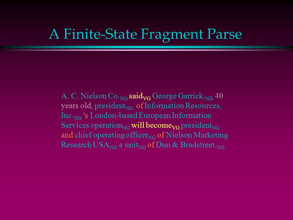 A Finite-State Fragment Parse A. C. Nielson Co. NG said VG George Garrick, NG 40 years old, president NG of Information Resources, Inc. NG 's London-b