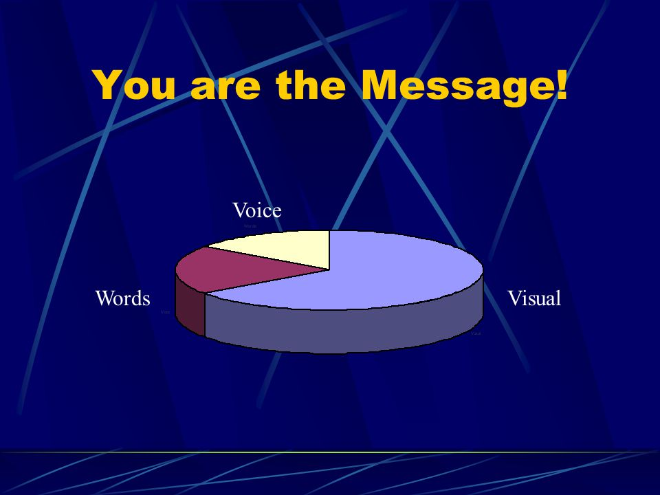You are the Message! Visual Voice Words