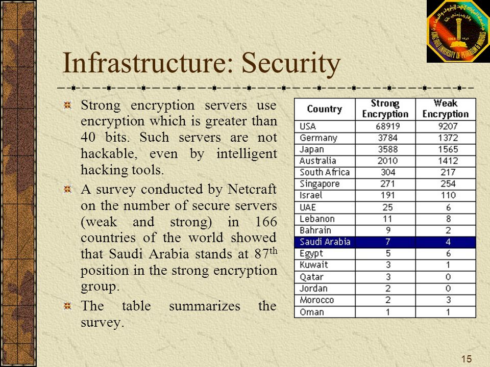 15 Infrastructure: Security Strong encryption servers use encryption which is greater than 40 bits. Such servers are not hackable, even by intelligent