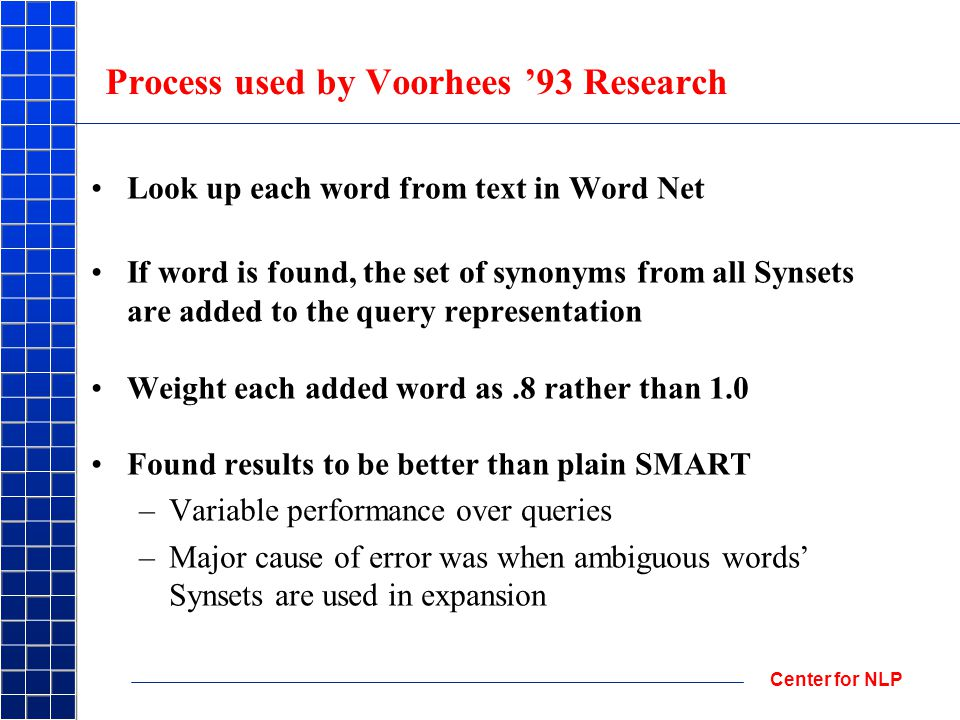 Center for NLP Process used by Voorhees '93 Research Look up each word from text in Word Net If word is found, the set of synonyms from all Synsets are added to the query representation Weight each added word as.8 rather than 1.0 Found results to be better than plain SMART –Variable performance over queries –Major cause of error was when ambiguous words' Synsets are used in expansion