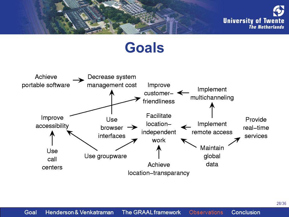 28/36 Goals Goal Henderson & Venkatraman The GRAAL framework Observations Conclusion