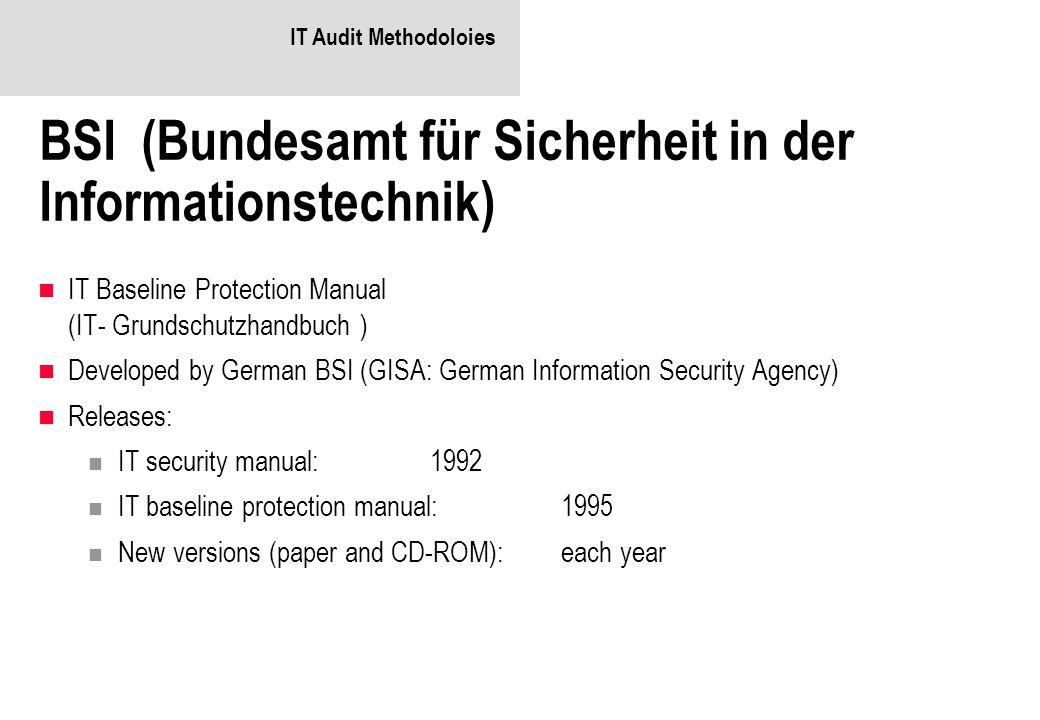 IT Audit Methodoloies BSI (Bundesamt für Sicherheit in der Informationstechnik) IT Baseline Protection Manual (IT- Grundschutzhandbuch ) Developed by