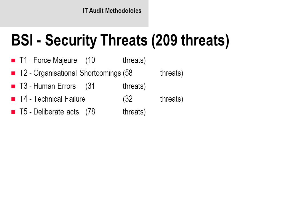 IT Audit Methodoloies BSI - Security Threats (209 threats) T1 - Force Majeure(10threats) T2 - Organisational Shortcomings(58threats) T3 - Human Errors(31threats) T4 - Technical Failure(32threats) T5 - Deliberate acts(78threats)