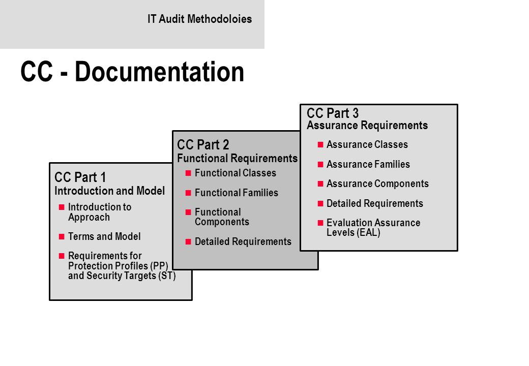 IT Audit Methodoloies CC - Documentation CC Part 1 Introduction and Model Introduction to Approach Terms and Model Requirements for Protection Profiles (PP) and Security Targets (ST) CC Part 2 Functional Requirements Functional Classes Functional Families Functional Components Detailed Requirements CC Part 3 Assurance Requirements Assurance Classes Assurance Families Assurance Components Detailed Requirements Evaluation Assurance Levels (EAL)