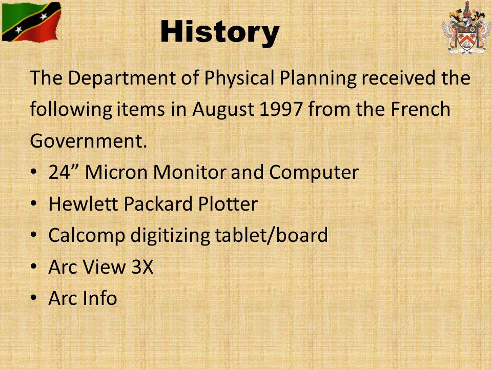 Equipment received Digitizing tablet H. P. Plotter Computer
