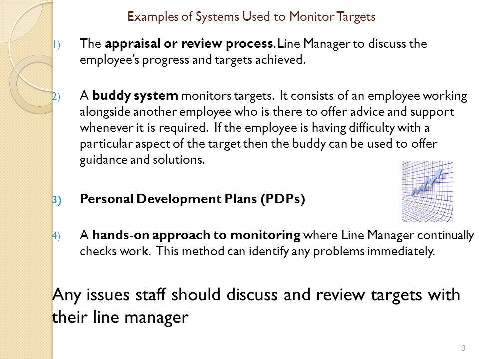 Examples of Systems Used to Monitor Targets 1) The appraisal or review process. Line Manager to discuss the employee's progress and targets achieved.