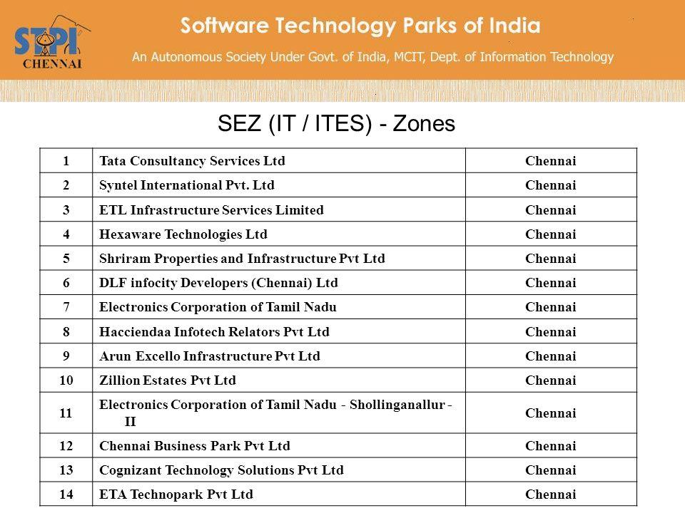 15Velankani Technology Parks Pvt.LtdSriperambhadur 16SNP Infrastructure Pvt.