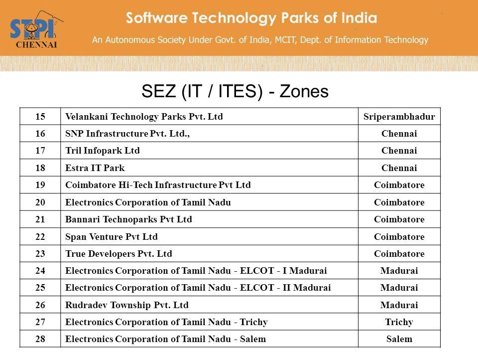 Zone wise no of units –Arun Excello 2 –DLF31 –ETL9 –ETA2 –Shriram3 –ELCOT - Chn3 –Velankanni1 –Campus Units 2 (TCS & Hexaware) SEZ (IT / ITES)