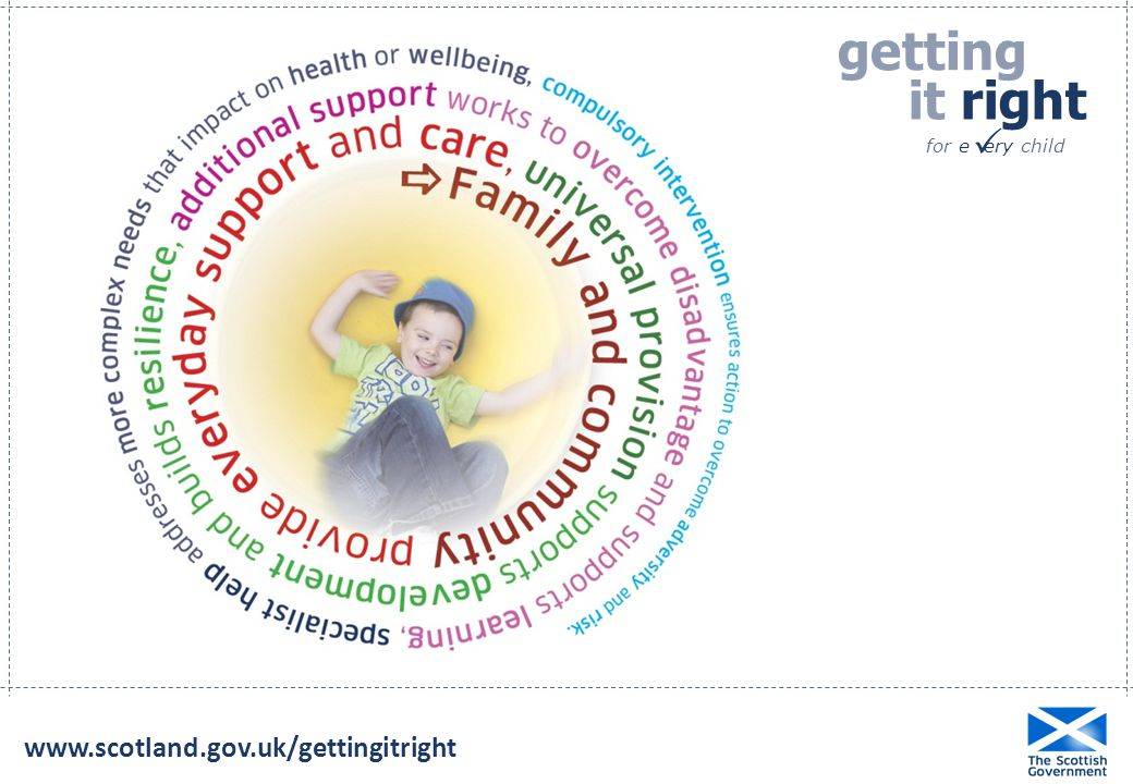 getting it right for e ery child  www.scotland.gov.uk/gettingitright