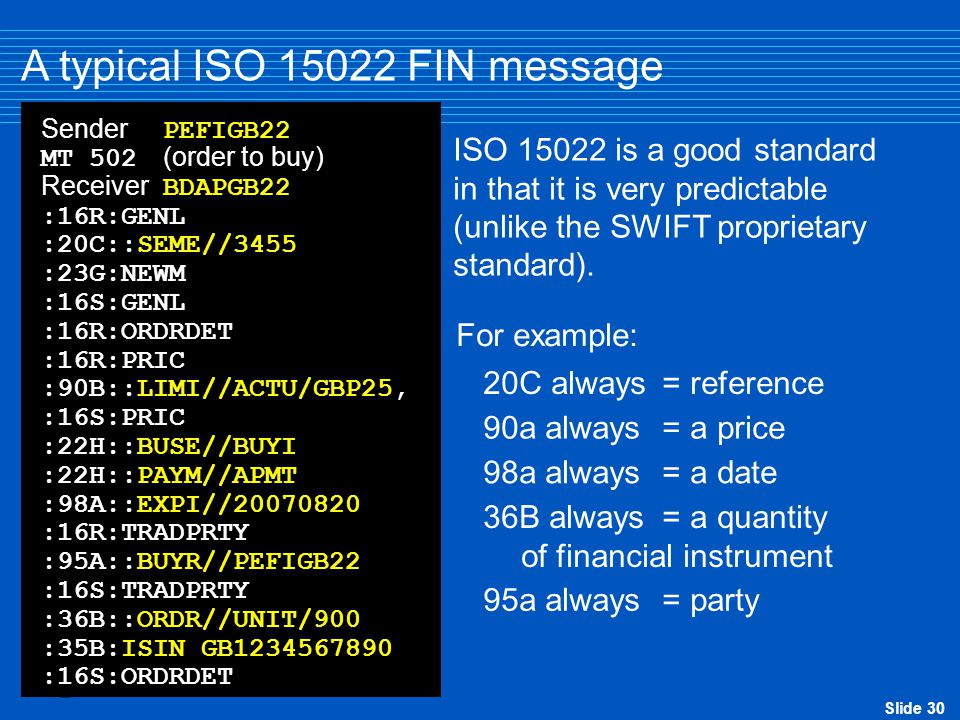 Slide 30 ISO 15022 is a good standard in that it is very predictable (unlike the SWIFT proprietary standard). A typical ISO 15022 FIN message Sender P