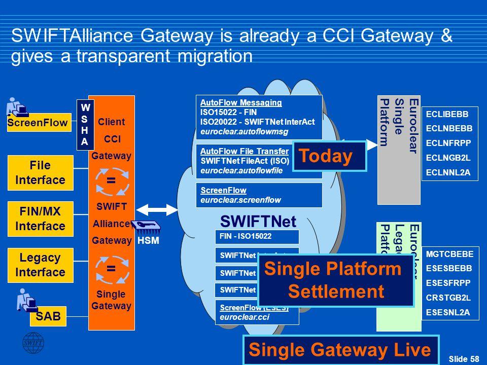 Slide 58 SWIFTAlliance Gateway is already a CCI Gateway & gives a transparent migration Client CCI Gateway File Interface FIN/MX Interface Legacy Inte