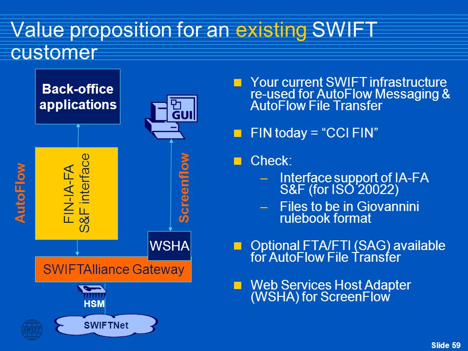 Slide 59 Value proposition for an existing SWIFT customer SWIFTAlliance Gateway FIN-IA-FA S&F interface Back-office applications AutoFlow  Your curre