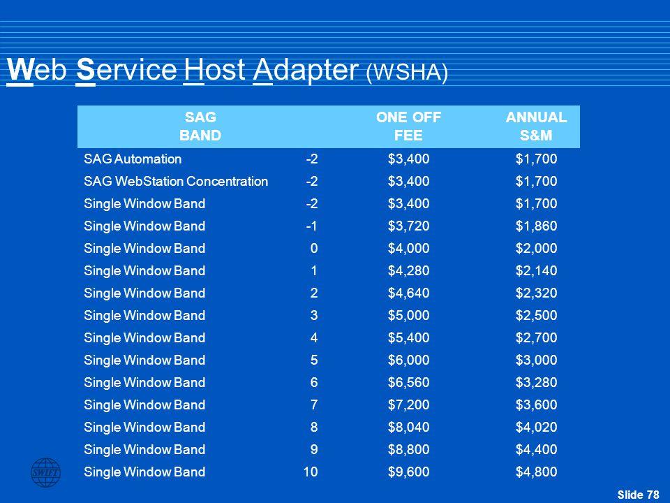 Slide 78 Web Service Host Adapter (WSHA) SAG BAND ONE OFF FEE ANNUAL S&M SAG Automation-2$3,400$1,700 SAG WebStation Concentration-2$3,400$1,700 Singl