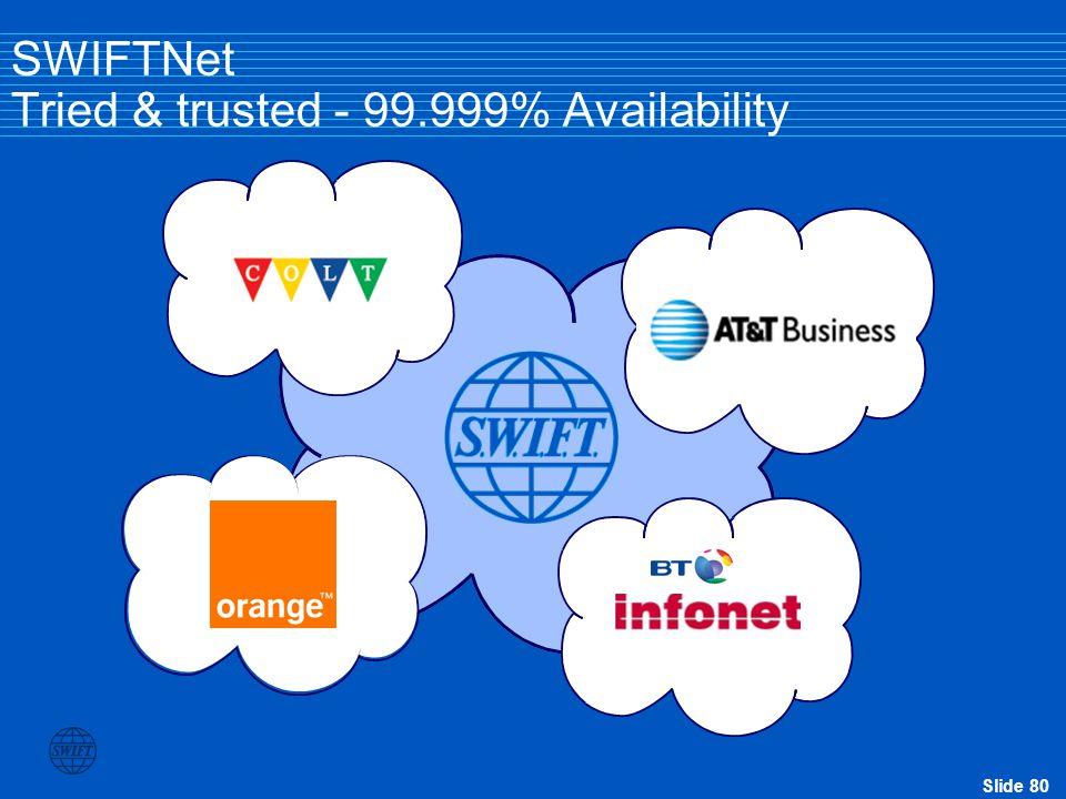 Slide 80 SWIFTNet Tried & trusted - 99.999% Availability