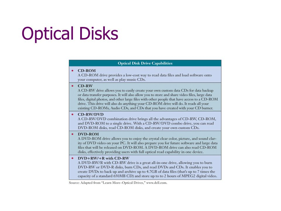 Uses of optical disks Image processing Long term storage of historical files of images Scan documents and store on optical disks Publishing medium for fast access to reference materials Catalogs, directories, etc.