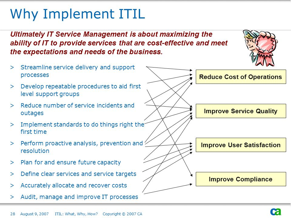 28August 9, 2007 ITIL: What, Why, How? Copyright © 2007 CA Why Implement ITIL >Streamline service delivery and support processes >Develop repeatable p