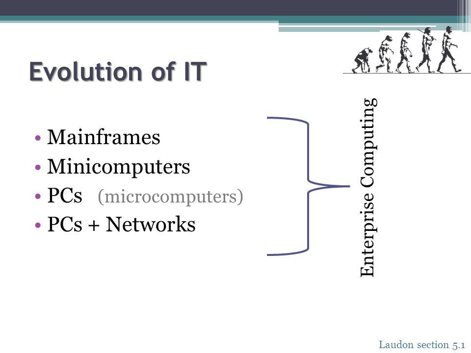 Evolution of IT Mainframes Minicomputers PCs (microcomputers) PCs + Networks Enterprise Computing Laudon section 5.1