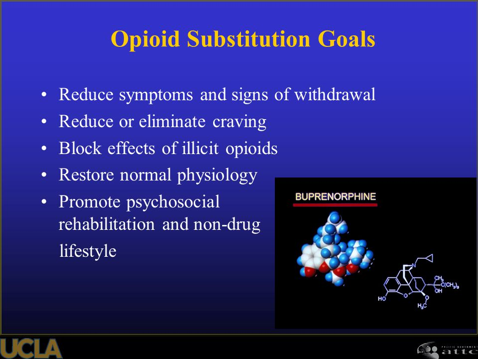 Opioid Substitution Goals Reduce symptoms and signs of withdrawal Reduce or eliminate craving Block effects of illicit opioids Restore normal physiolo
