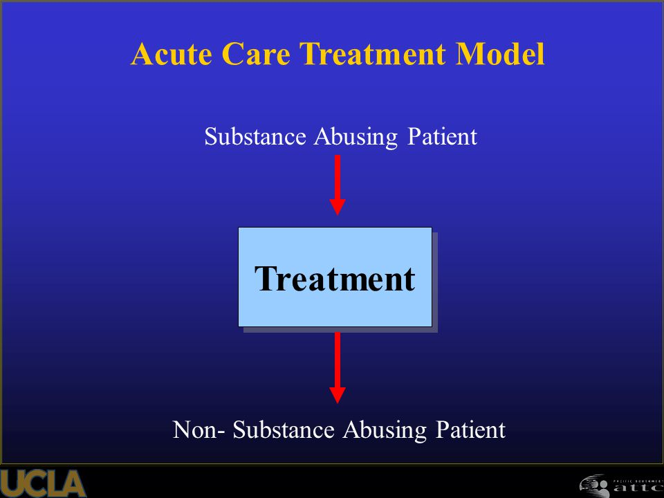 Treatment Substance Abusing Patient Non- Substance Abusing Patient Acute Care Treatment Model