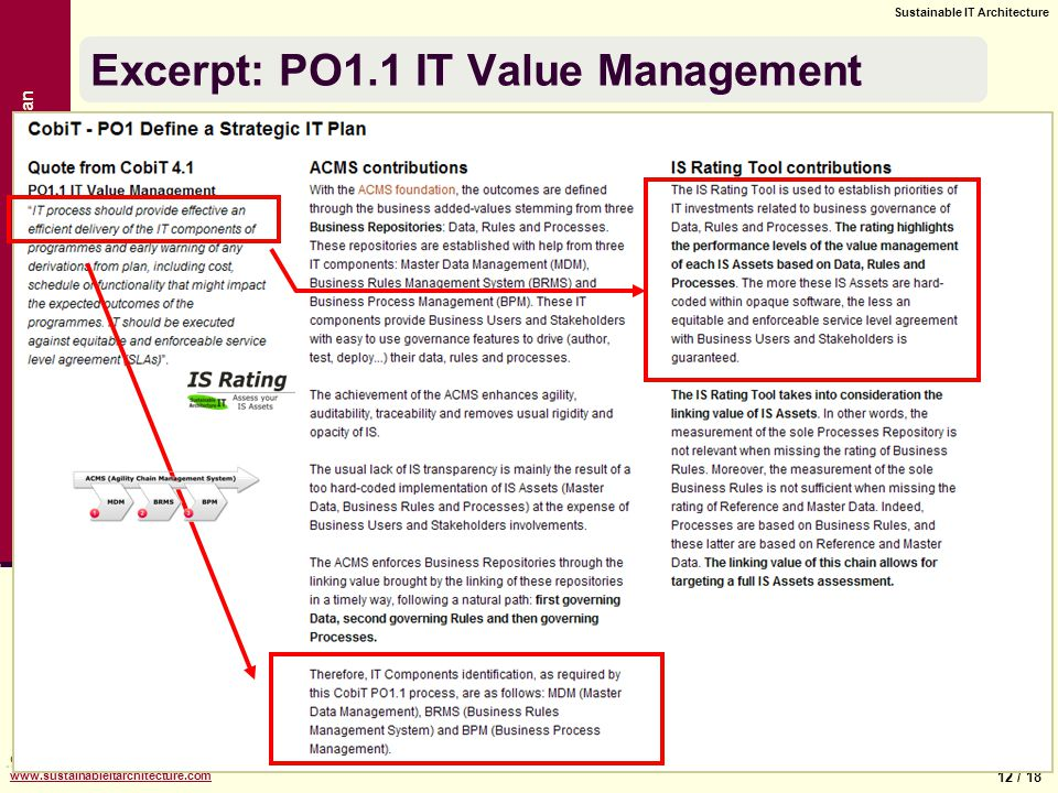12 / 18 Sustainable IT Architecture www.sustainableitarchitecture.com Sustainable IT Architecture – 2010 Year Plan Excerpt: PO1.1 IT Value Management