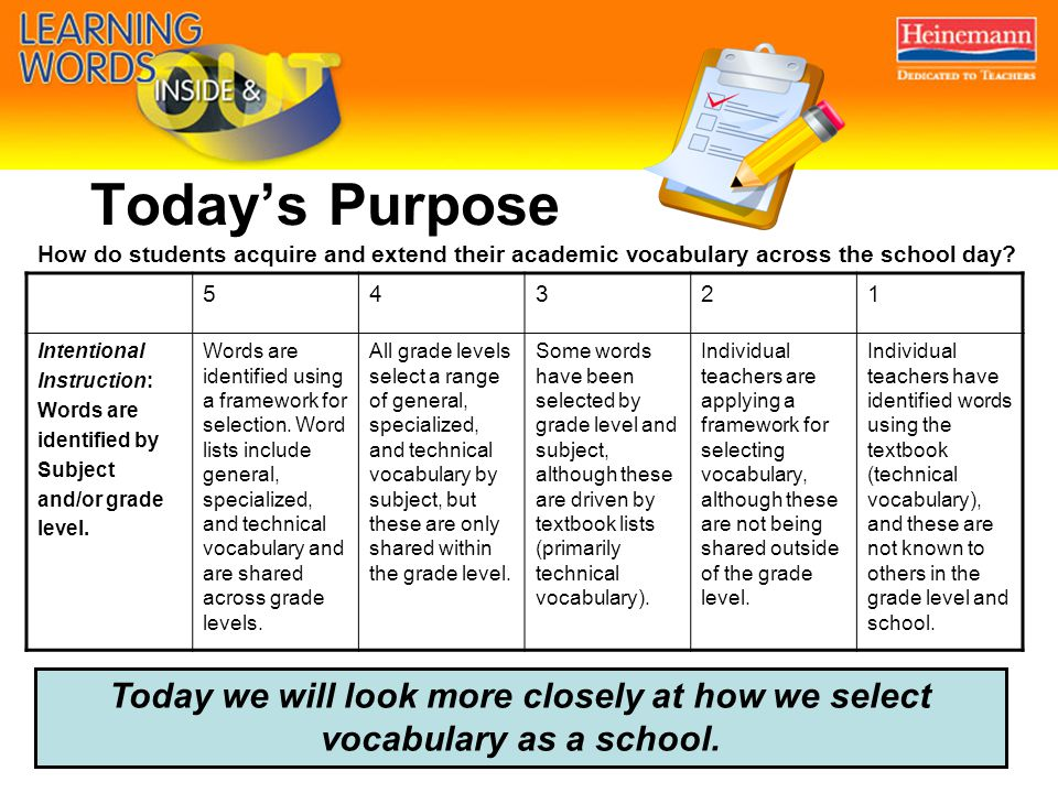 Today's Purpose Today we will look more closely at how we select vocabulary as a school. How do students acquire and extend their academic vocabulary