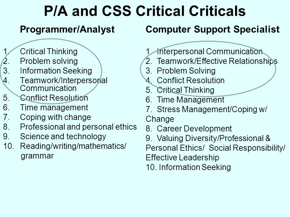 P/A and CSS Critical Criticals Programmer/Analyst 1.Critical Thinking 2.Problem solving 3.Information Seeking 4.Teamwork/Interpersonal Communication 5
