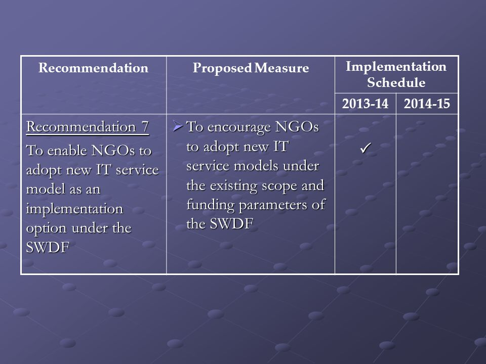 RecommendationProposed MeasureImplementation Schedule 2013-142014-15 Recommendation 7 To enable NGOs to adopt new IT service model as an implementation option under the SWDF  To encourage NGOs to adopt new IT service models under the existing scope and funding parameters of the SWDF  To encourage NGOs to adopt new IT service models under the existing scope and funding parameters of the SWDF 