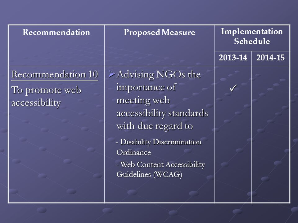 RecommendationProposed MeasureImplementation Schedule 2013-142014-15 Recommendation 10 To promote web accessibility  Advising NGOs the importance of meeting web accessibility standards with due regard to - Disability Discrimination Ordinance - Disability Discrimination Ordinance - Web Content Accessibility Guidelines (WCAG) - Web Content Accessibility Guidelines (WCAG)