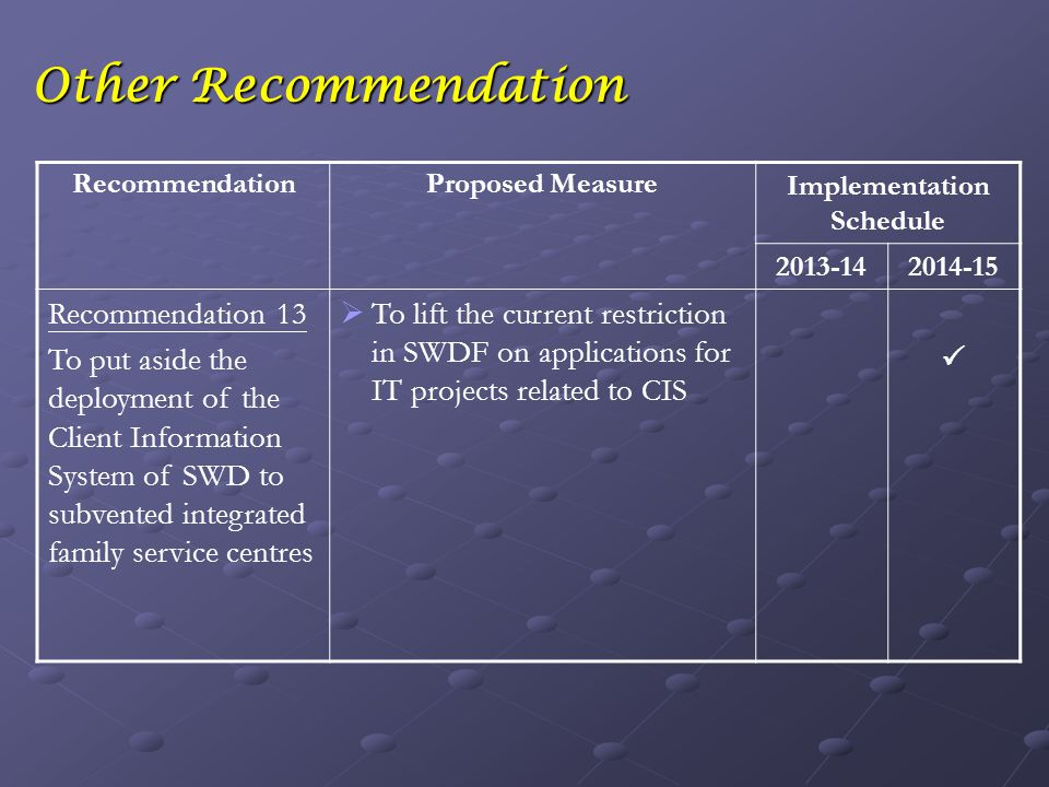 Other Recommendation RecommendationProposed MeasureImplementation Schedule 2013-142014-15 Recommendation 13 To put aside the deployment of the Client Information System of SWD to subvented integrated family service centres  To lift the current restriction in SWDF on applications for IT projects related to CIS 