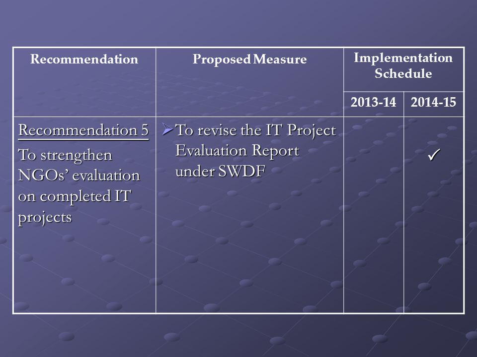 RecommendationProposed MeasureImplementation Schedule 2013-142014-15 Recommendation 5 To strengthen NGOs' evaluation on completed IT projects  To revise the IT Project Evaluation Report under SWDF 