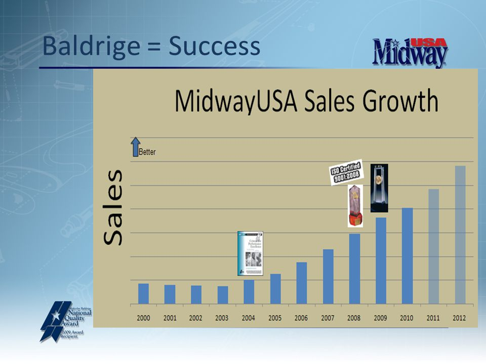 Baldrige = Success