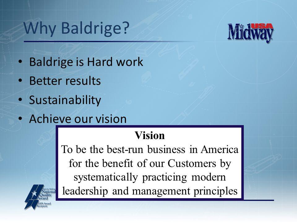 Why Baldrige.
