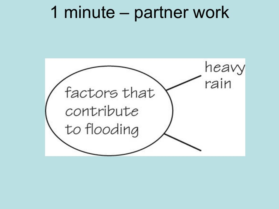 1 minute – partner work