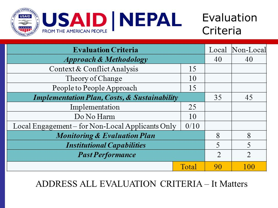 Anticipated available funding = $16 Million Anticipated number of awards = multiple Number of countries participating in 2014 = 11 – including Nepal Nepal's Funding History –2011 = 1 award –2012 = 3 awards –2013 = did not participate –2014 = .