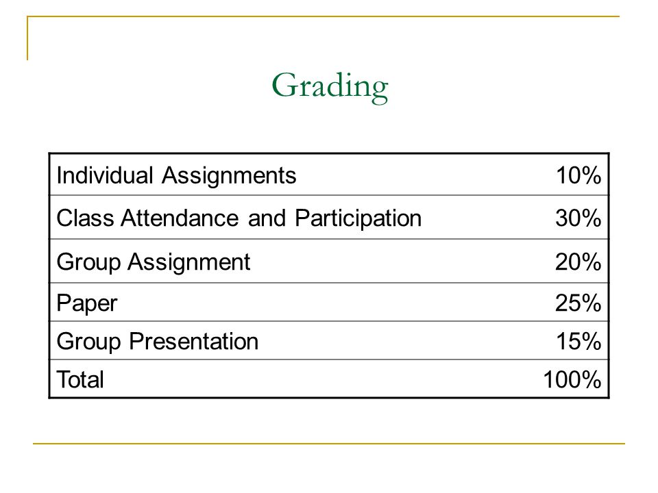 Group Assignment About 3-5 Students per group  Analyze one category of the readiness guide.