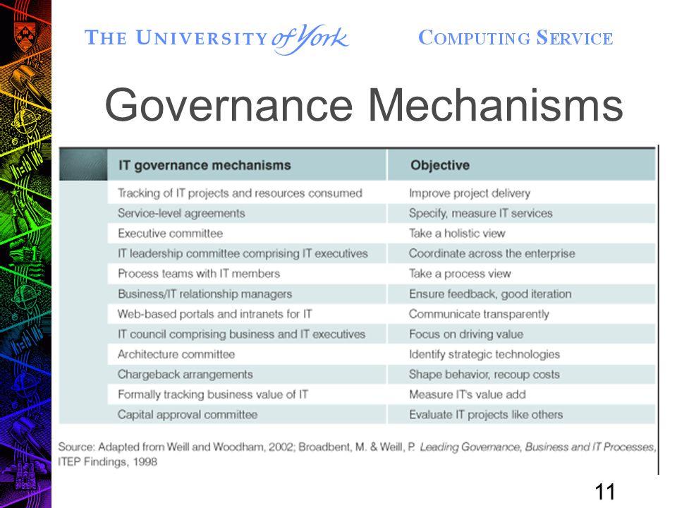 11 Governance Mechanisms