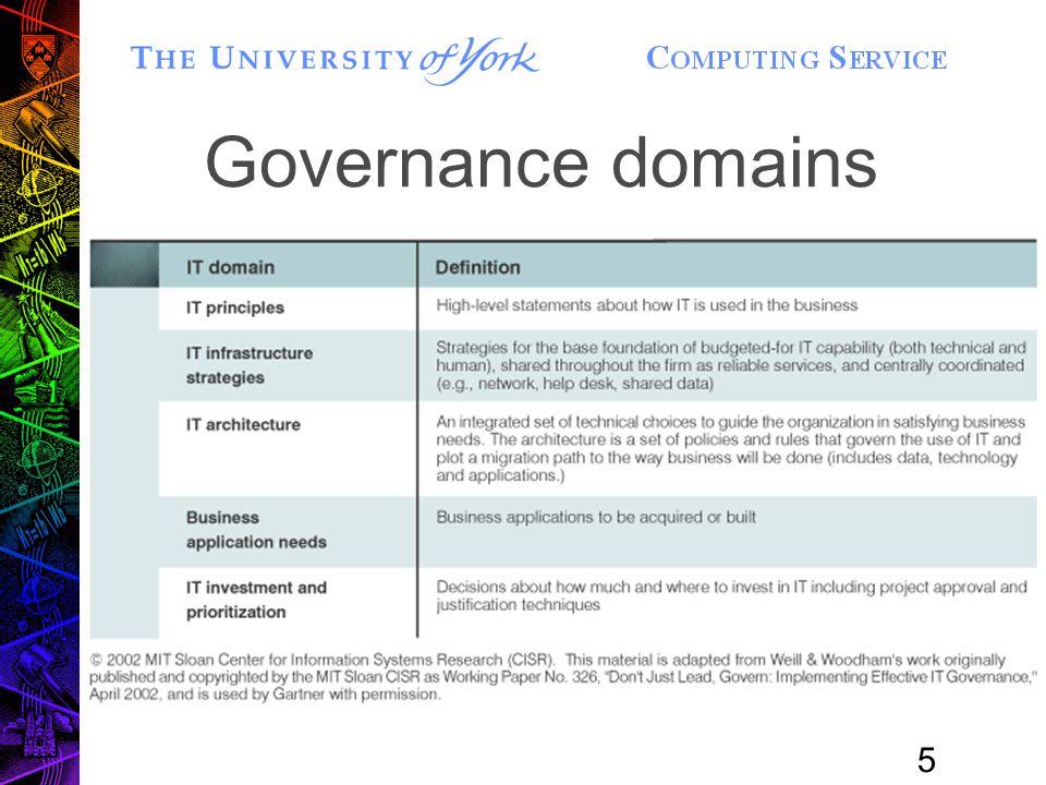 5 Governance domains