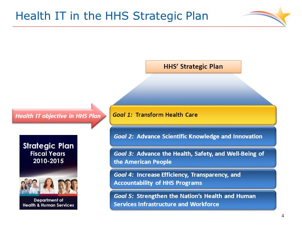 Health IT in the HHS Strategic Plan Goal 2: Advance Scientific Knowledge and Innovation Goal 3: Advance the Health, Safety, and Well-Being of the American People Goal 4: Increase Efficiency, Transparency, and Accountability of HHS Programs Goal 5: Strengthen the Nation's Health and Human Services Infrastructure and Workforce HHS' Strategic Plan Goal 1: Transform Health Care Health IT objective in HHS Plan 4