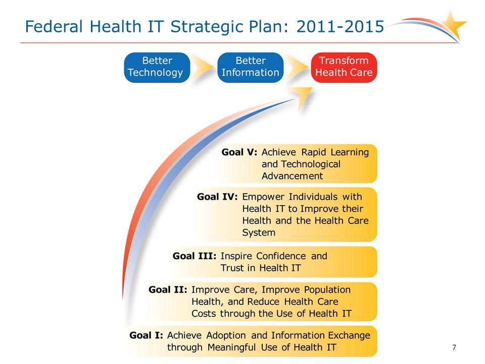 Federal Health IT Strategic Plan: 2011-2015 7 Federal Health IT Strategic Plan Pre-decisional Draft – Do Not Disclose Federal Health IT Strategic Plan: 2011-2015