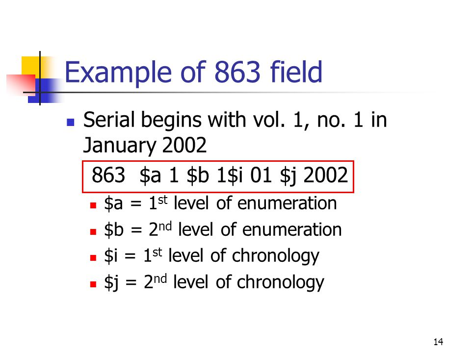 14 Example of 863 field Serial begins with vol. 1, no.