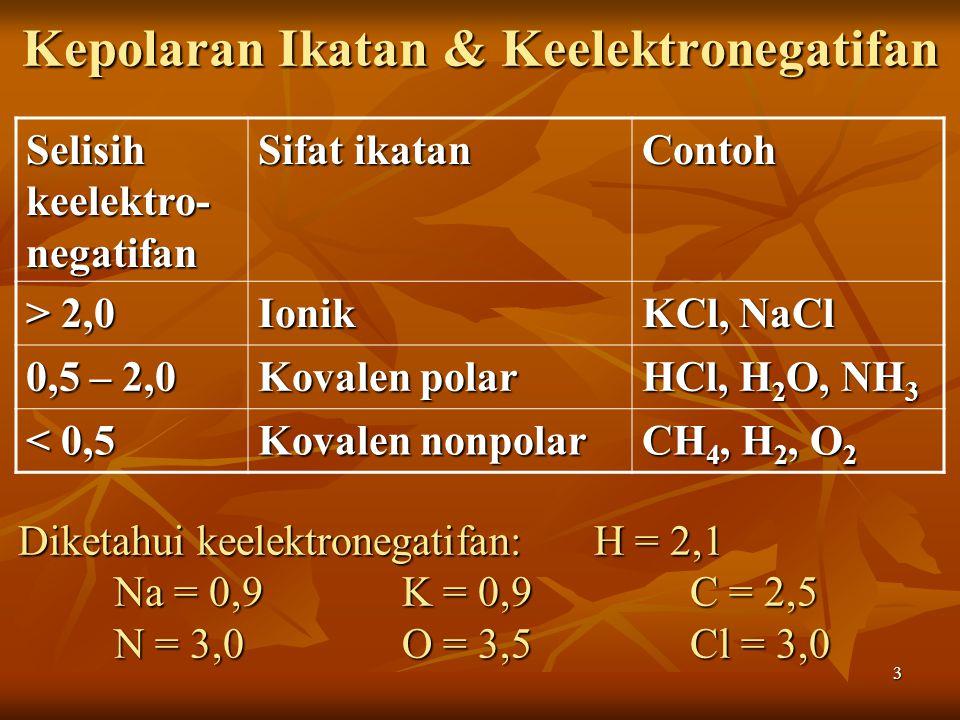 3 Kepolaran Ikatan & Keelektronegatifan Selisih keelektro- negatifan Sifat ikatan Contoh > 2,0 Ionik KCl, NaCl 0,5 – 2,0 Kovalen polar HCl, H 2 O, NH