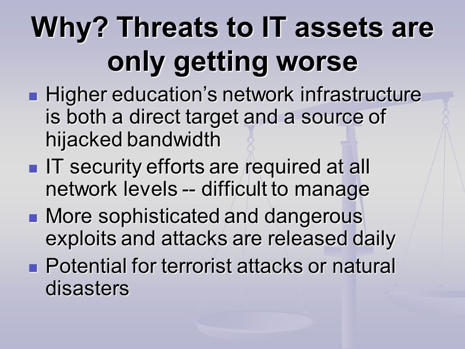 Why? Threats to IT assets are only getting worse Higher education's network infrastructure is both a direct target and a source of hijacked bandwidth