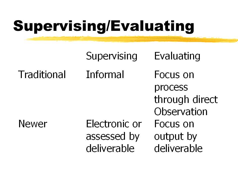 Supervising/Evaluating