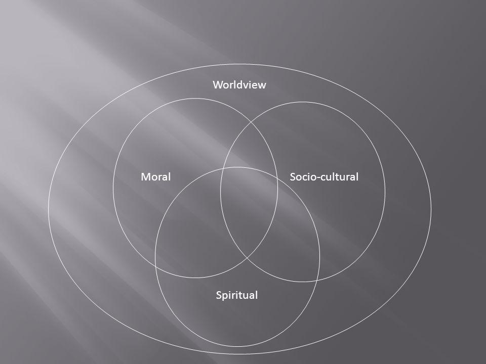 Socio-culturalMoral Worldview Spiritual