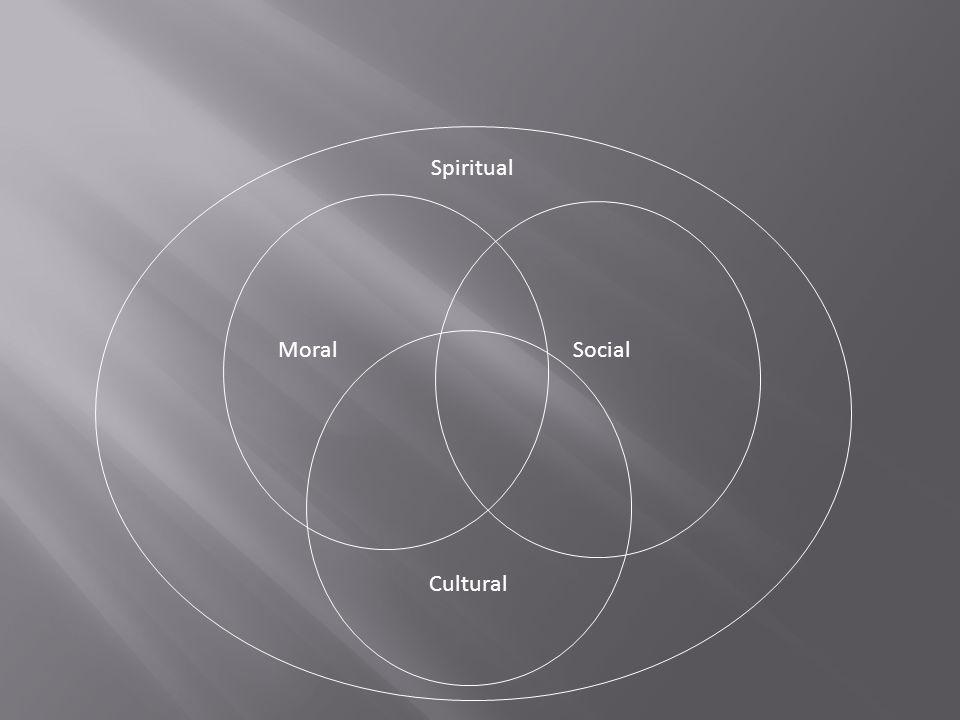 SocialMoral Spiritual Cultural