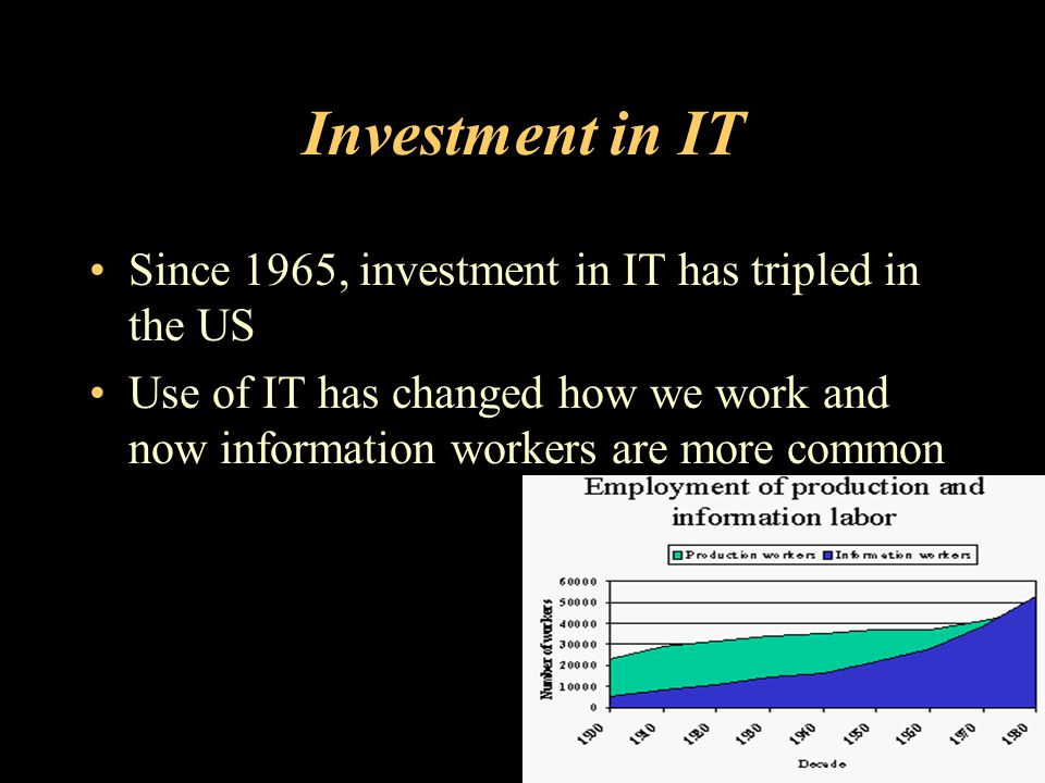 Investment in IT Since 1965, investment in IT has tripled in the US Use of IT has changed how we work and now information workers are more common
