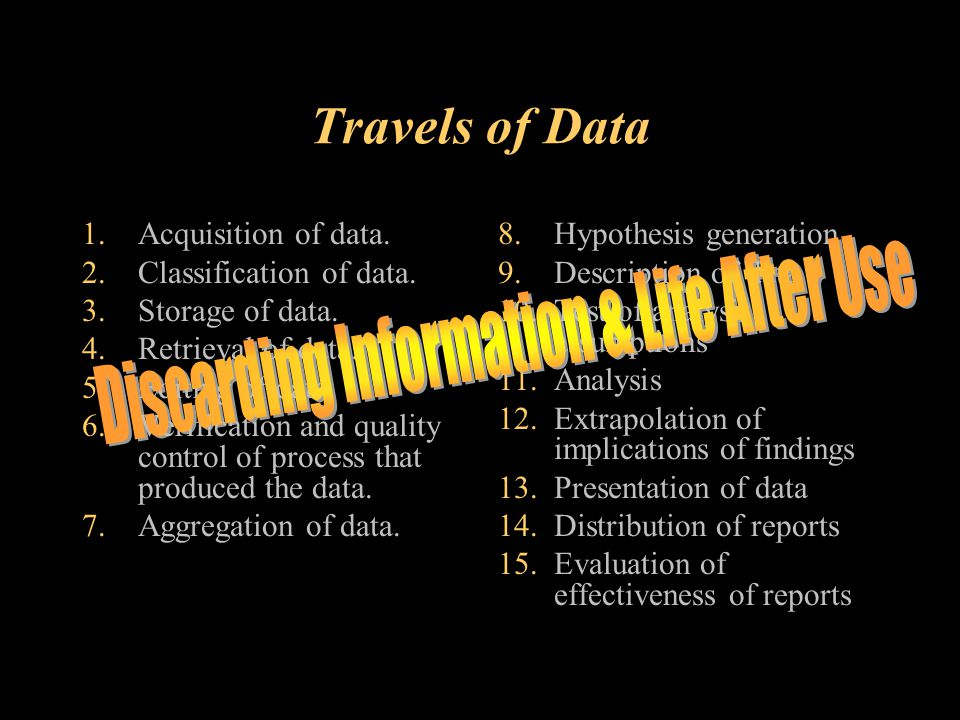 Travels of Data 1.Acquisition of data. 2.Classification of data.