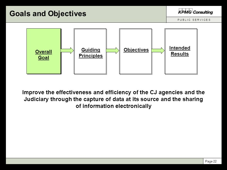 P U B L I C S E R V I C E S Page 22 Goals and Objectives Overall Goal Guiding Principles Objectives Intended Results Improve the effectiveness and eff