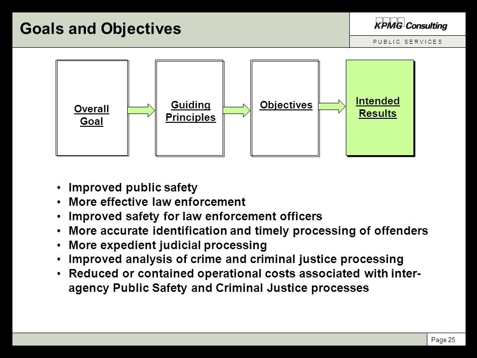 P U B L I C S E R V I C E S Page 25 Goals and Objectives Overall Goal Guiding Principles Objectives Intended Results Improved public safety More effec