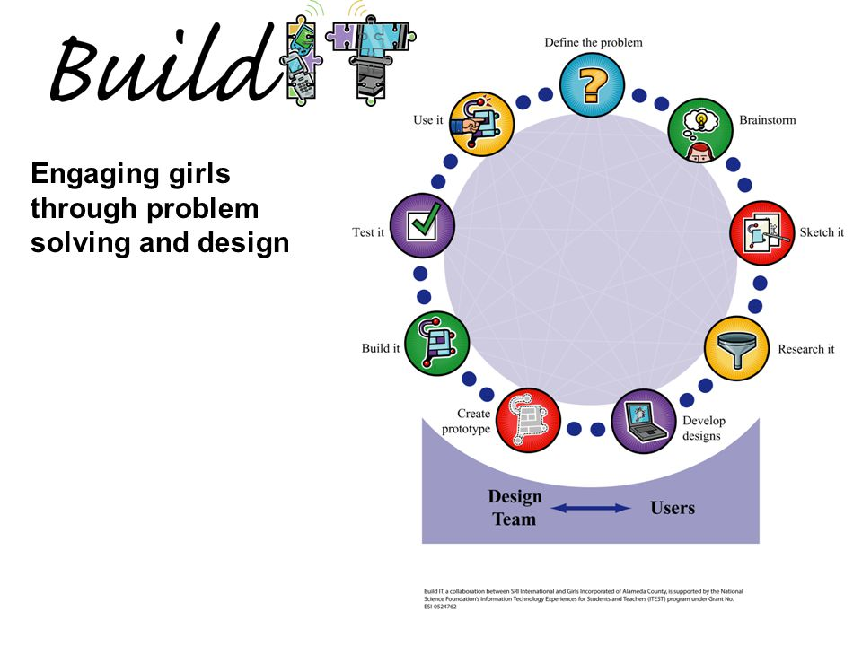 Engaging girls through problem solving and design